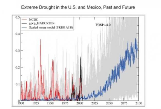 Climate Change Forces Mexican Farmers To Migrate The Allegheny Front - Mexico climate map
